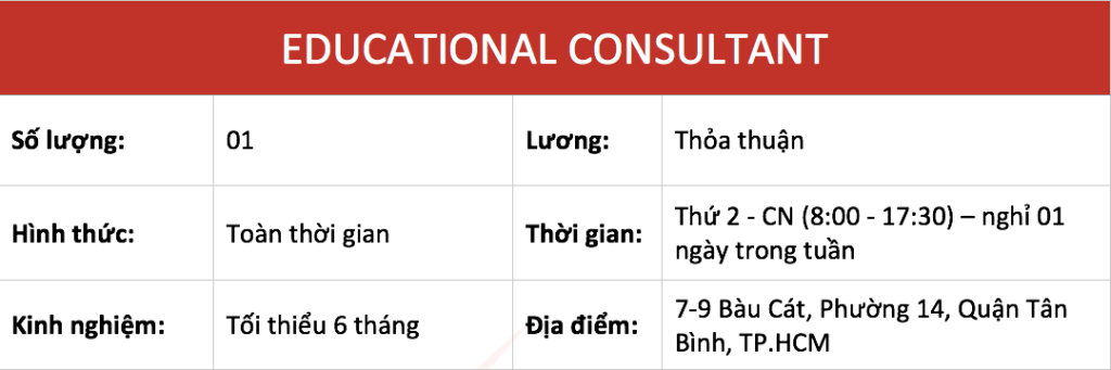 Tuyển dụng Educational Consultant - The Edge Viet Nam